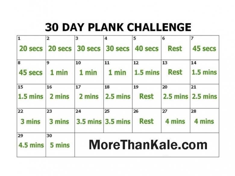 Innovative 30 Day Plank Challenge Printable Calendar More Than Kale3abry