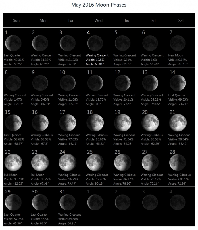 May 2016 Moon Phases Calendar Printable Monthly Calendar  xjb