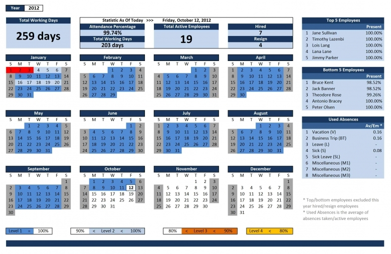 Employee Vacation Planner 89uj