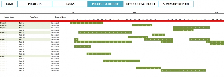 Best Photos Of Multiple Project Calendar Template Excel Project3abry