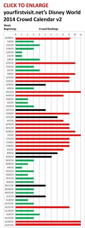 M Disney Crowd Calendar Yourfirstvisit3abry