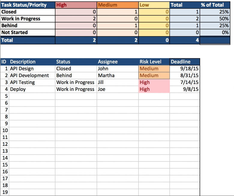 Free Excel Project Management Templates  Xjb