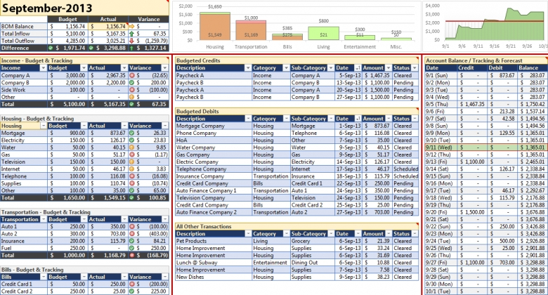 Monthly Personal Budget Template For Excel Robert Mcquaig Blog  Xjb