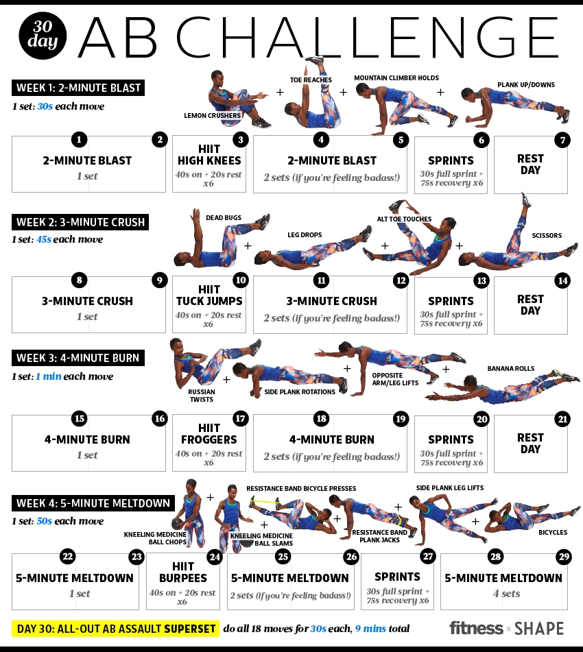 30 Day Ab Challenge For Flatter Abs Fast Fitness Magazine  Xjb