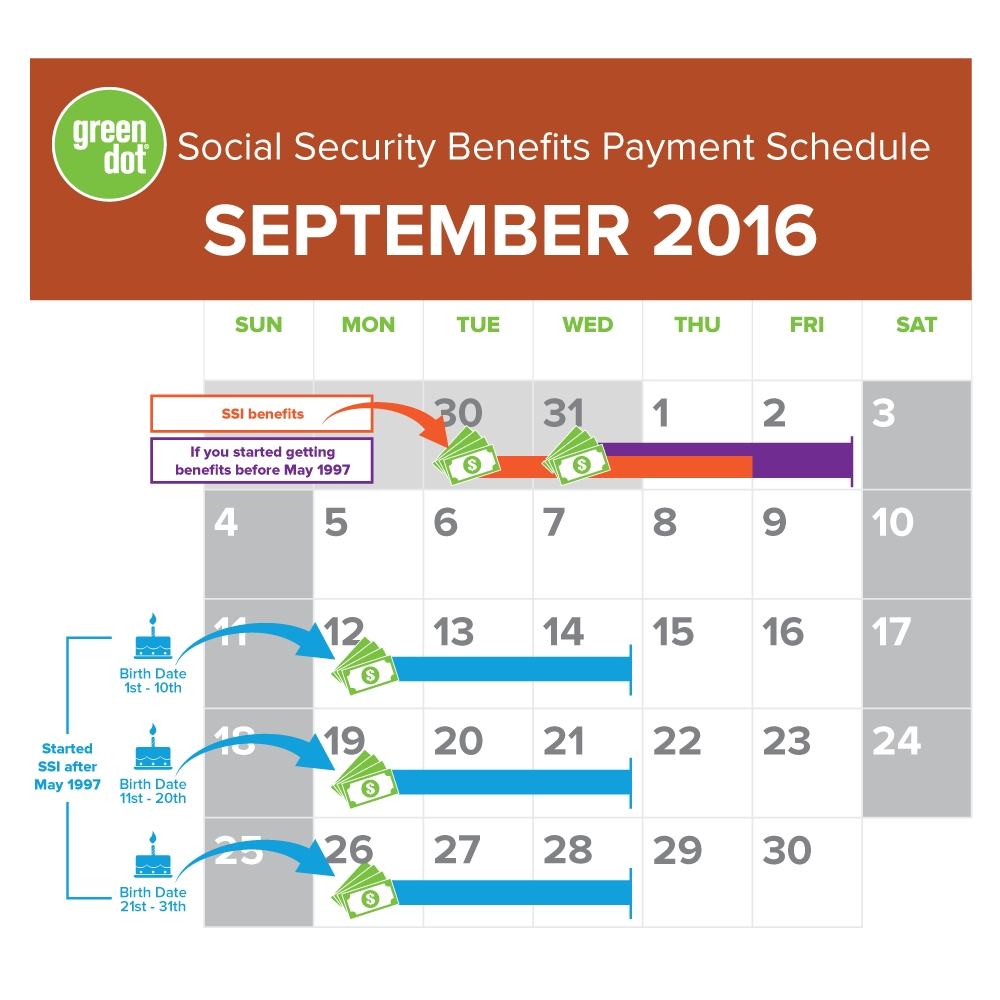 Calendar Schedule Social Security Retirement Deposit Calendar  Xjb