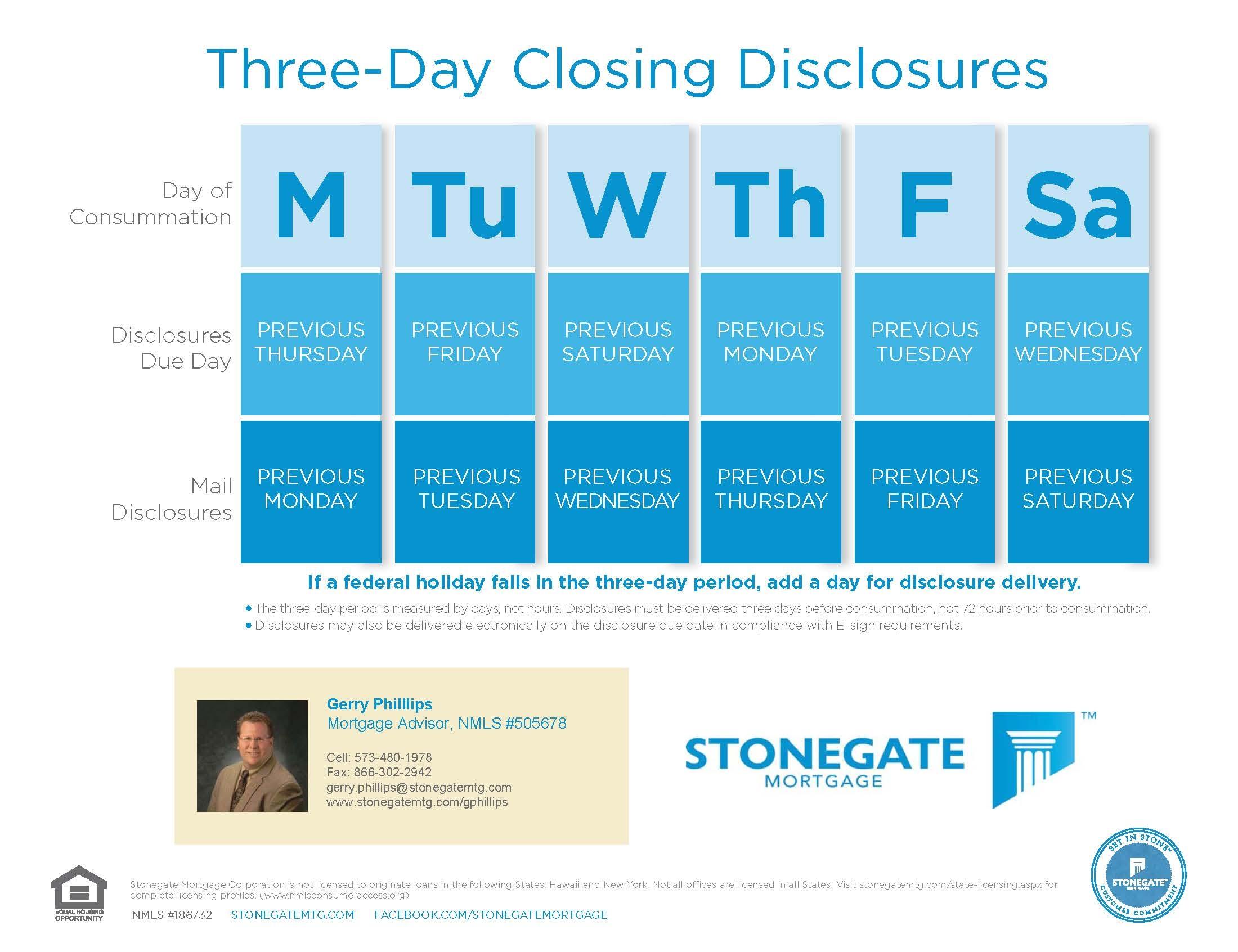 Meet Your Closing Dates The Trid Calendar3abry