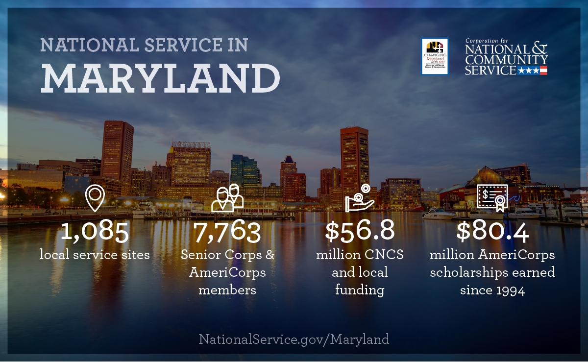 National Service In Your State Maryland Corporation For
