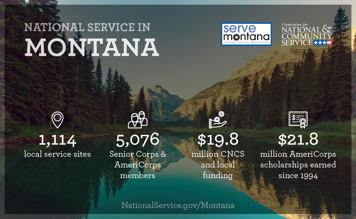 National Service In Your State Montana Corporation For