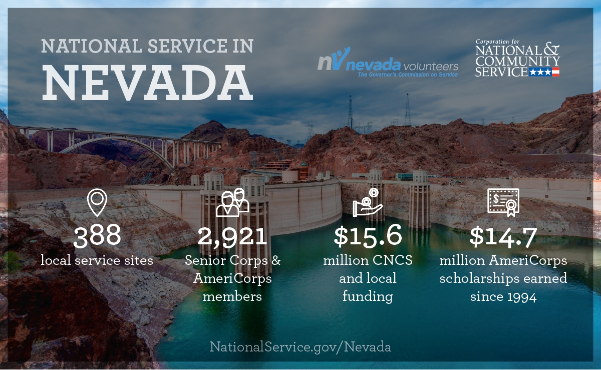 National Service In Your State Nevada Corporation For National