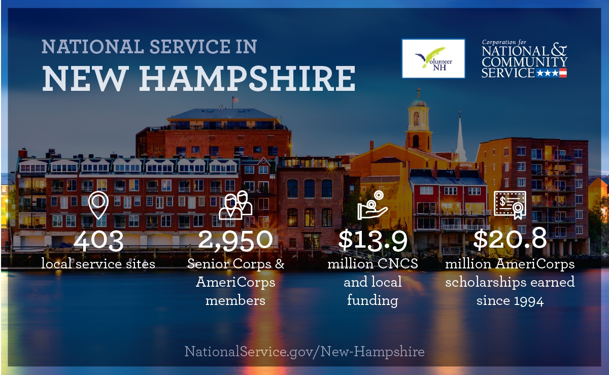 National Service In Your State New Hampshire Corporation For