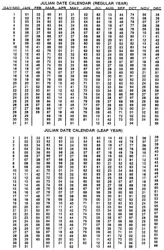 Printable Julian Calendar 2015 Fieldstationco