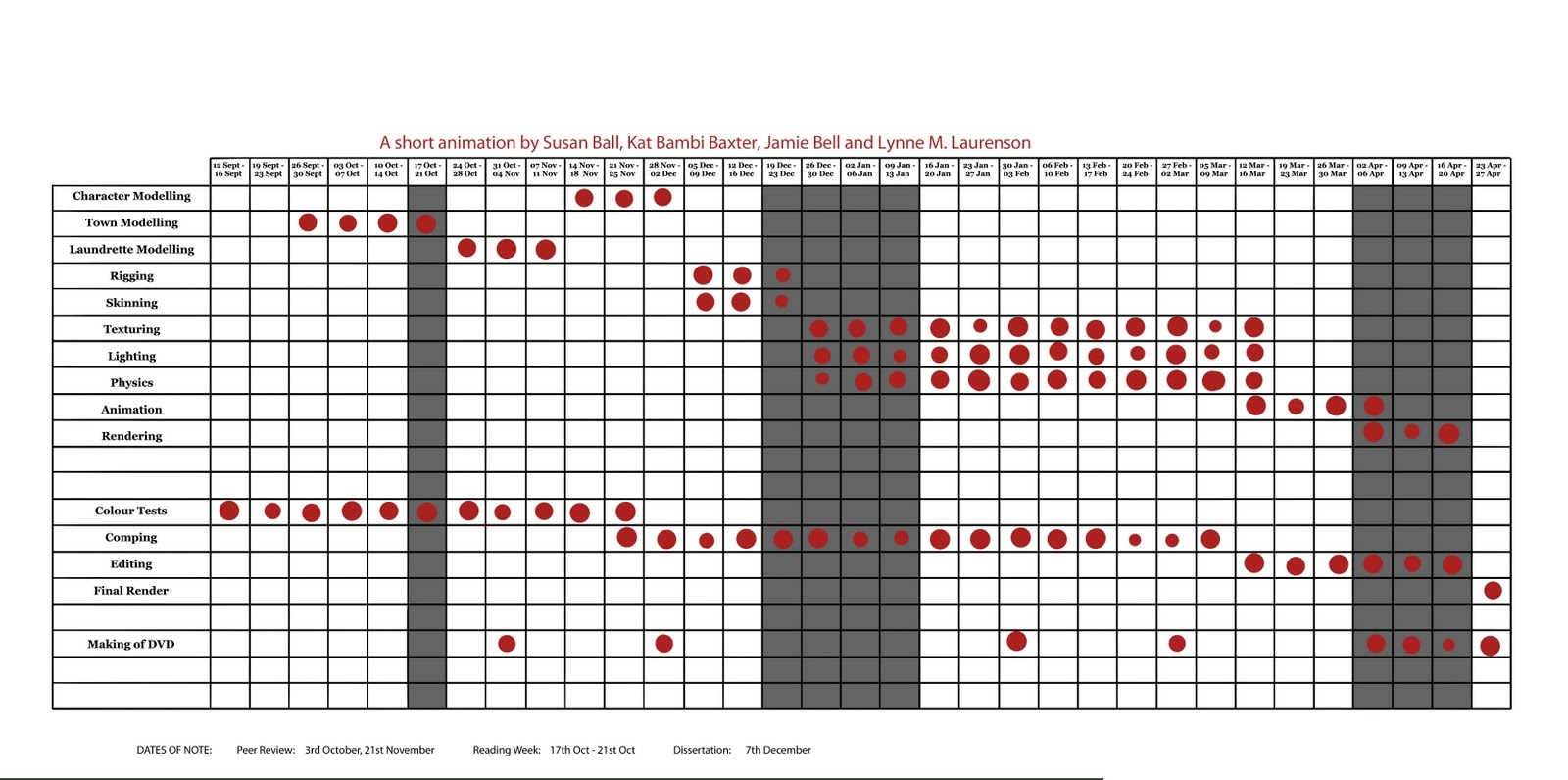 Excellent Production Calendar Template Contemporary Entry Level  Xjb