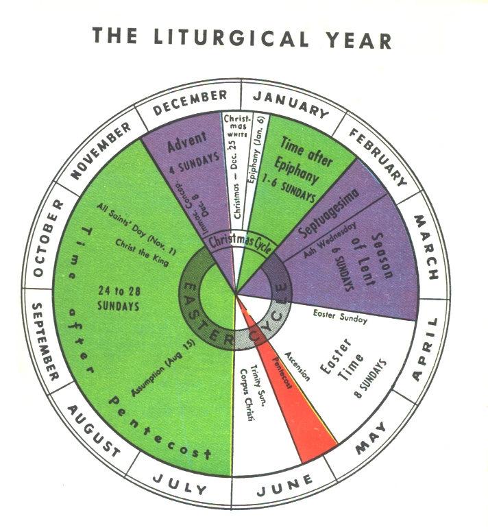 Free Catholic Liturgical Calendar 2018 2018 Calendar Template