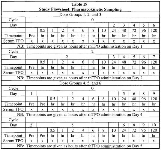 Multi Dose Vial 28 Day Expiration Calculator Printable Calendar