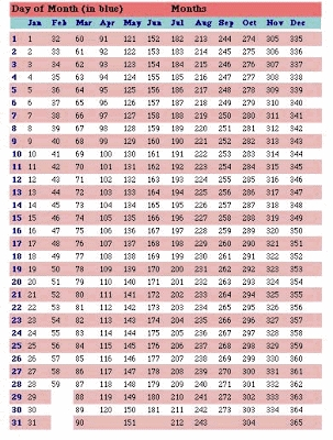 Multi Dose Vials Expiration Calendar 2016 Calendar Template 2018