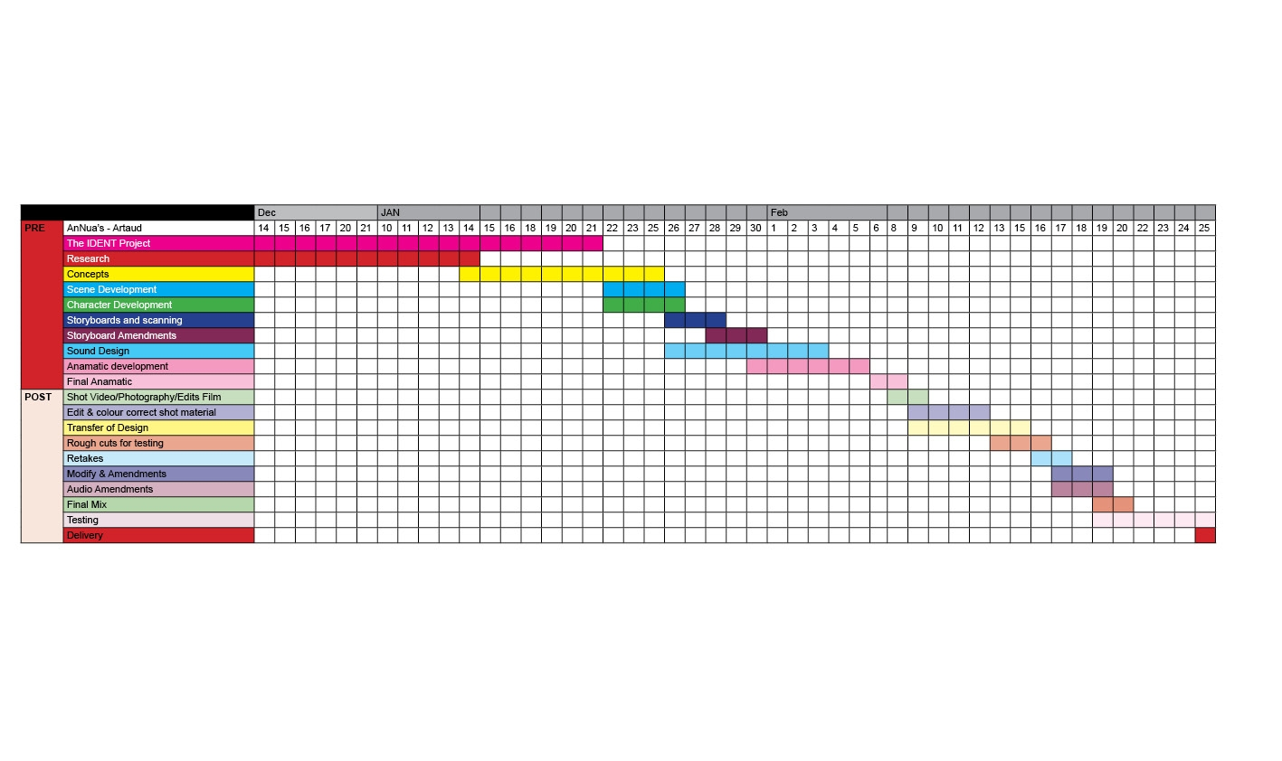 Production Scheduling Excel Template Visiteedith Sheet  Xjb