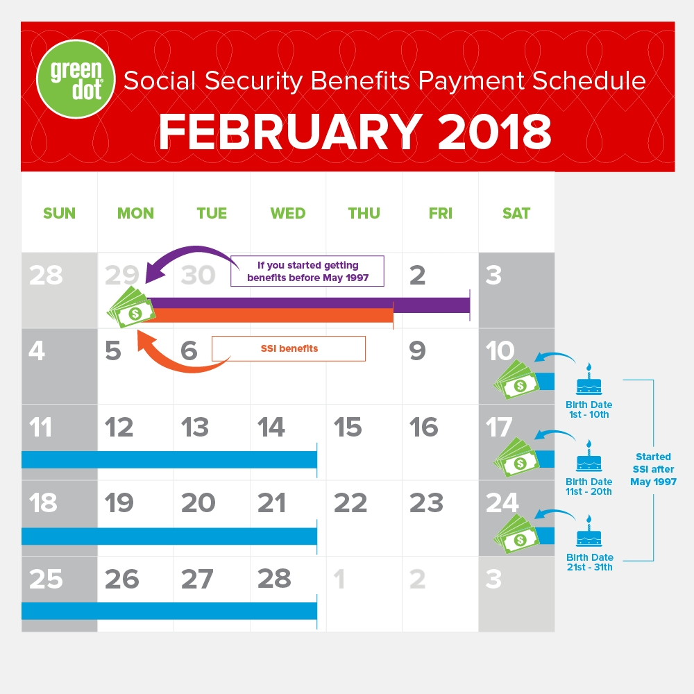 Ssi Social Security Benefits Payment Schedule For February 2018  Xjb