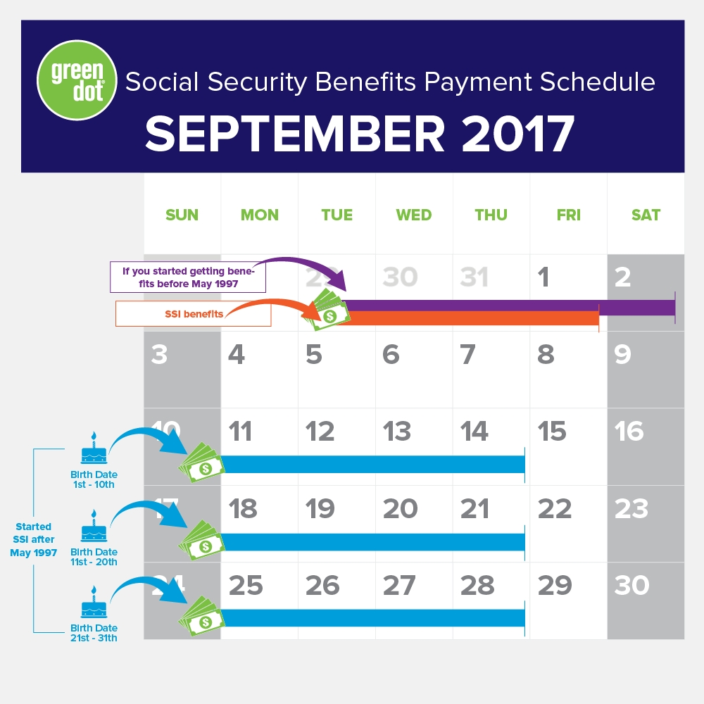 The Ssi Social Security Benefits Payment Schedule For September  Xjb