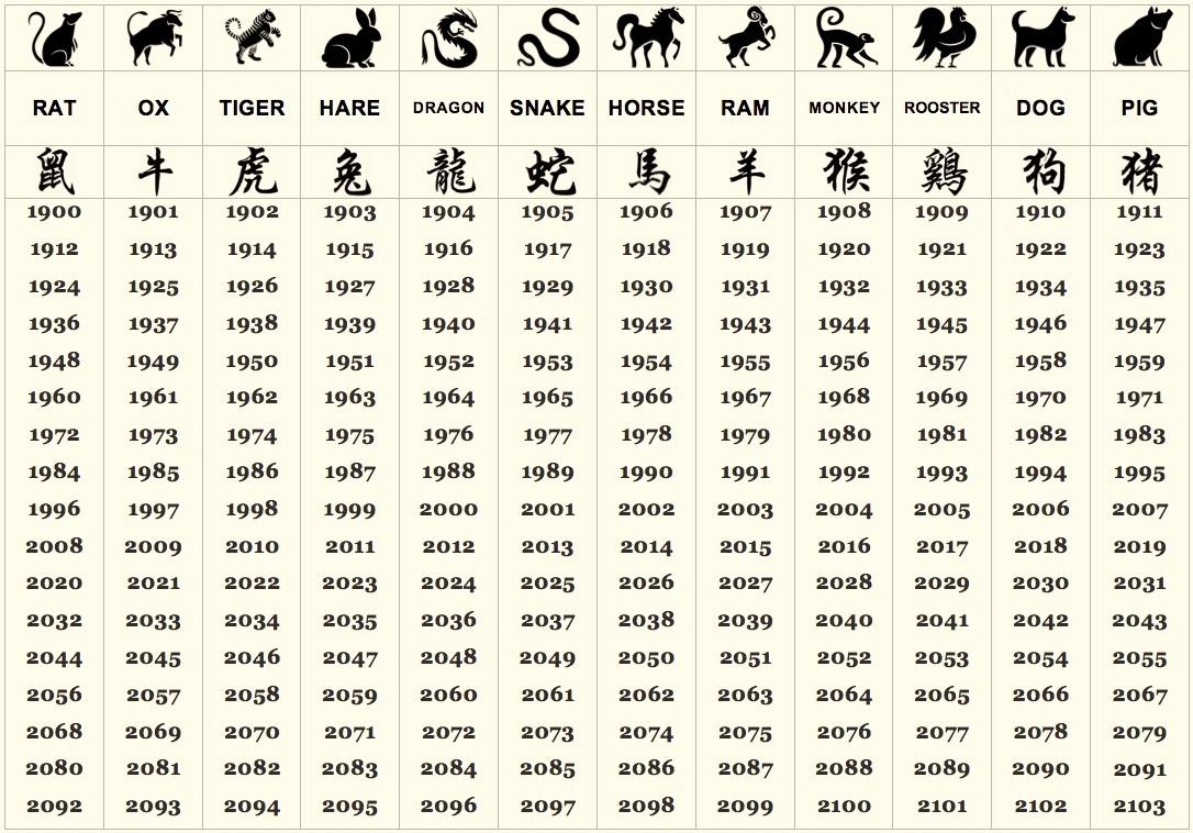 The Zodiac Story Asiatourist3abry