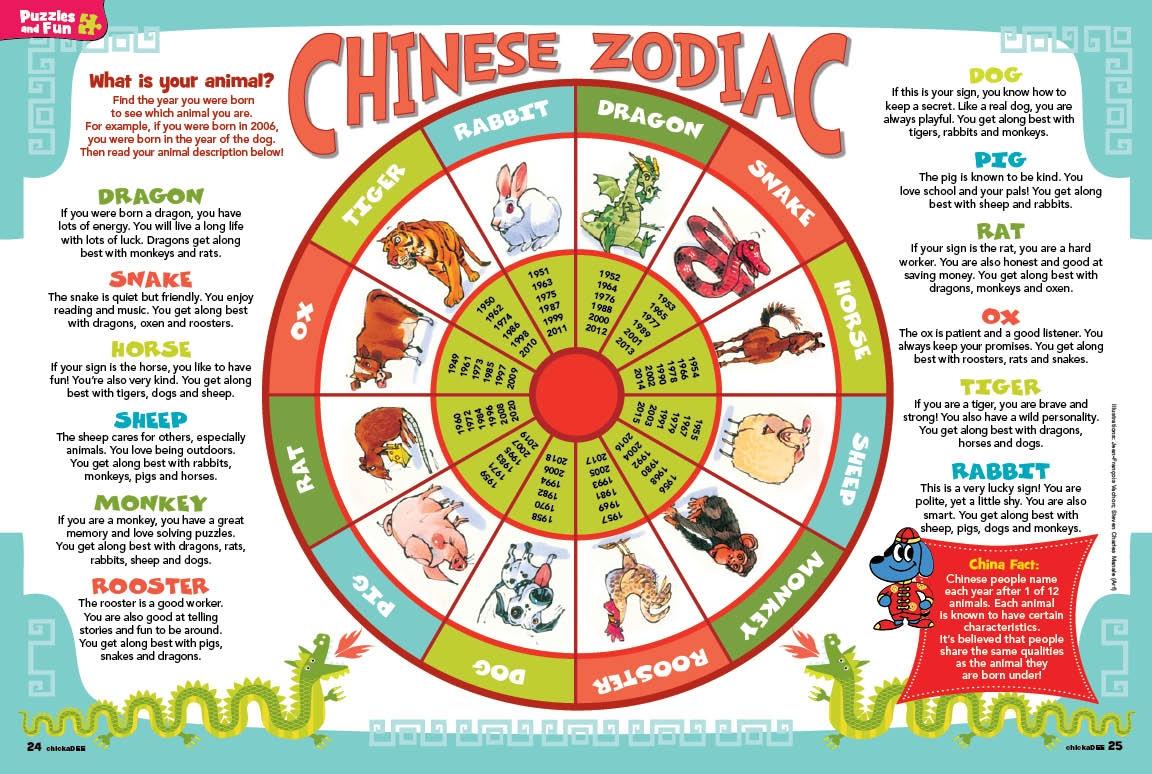 Zodiac Better Chinatown Usa3abry
