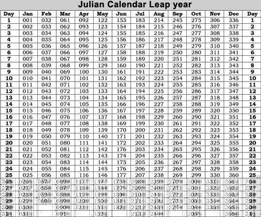 Leap Year Julian Calendar To Print Blank Calendar Design 2018