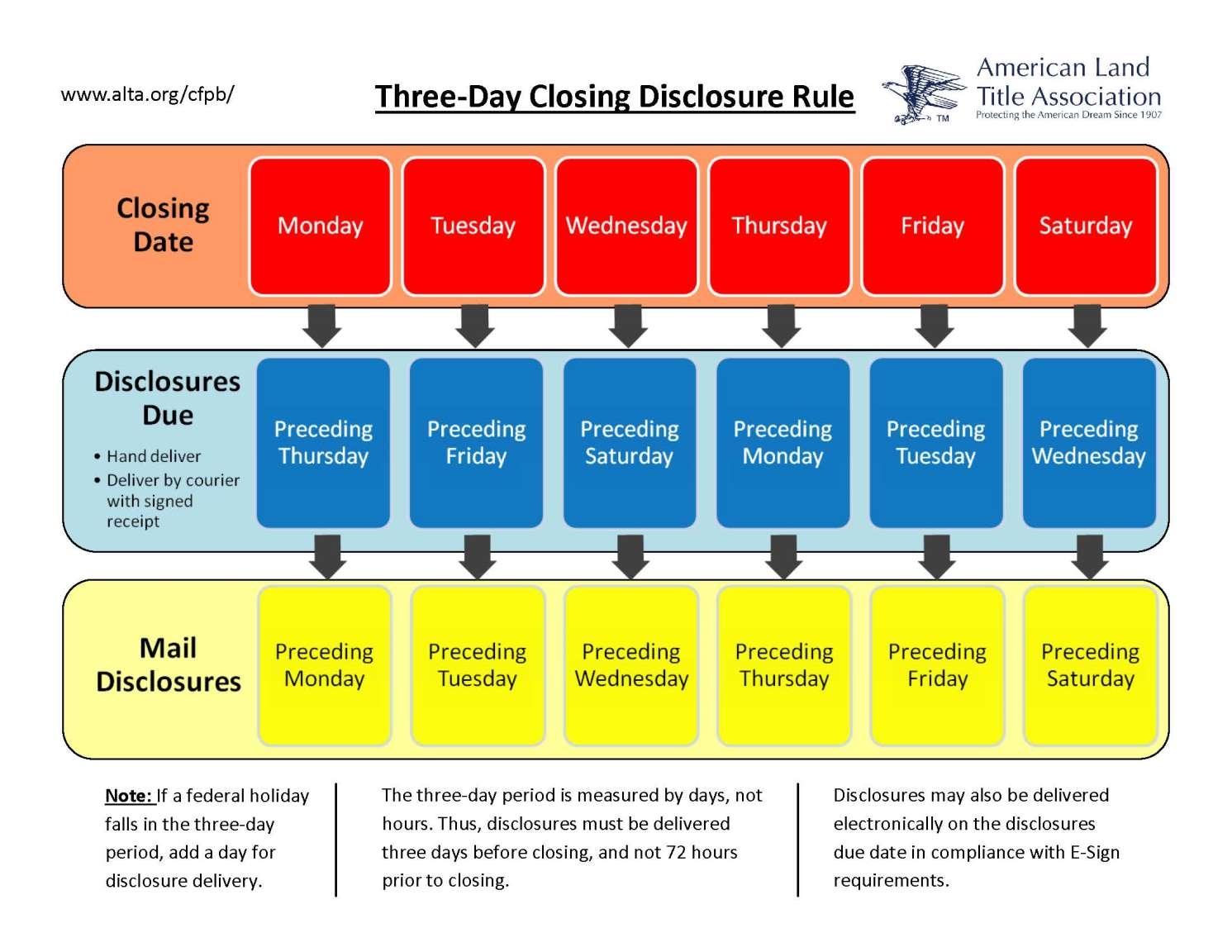 Closing Disclosure Calendar Calendar Template 2018