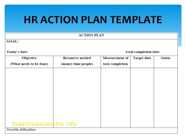 Human Resources Action Plan Template Free Of Amazing Hr Strategi On