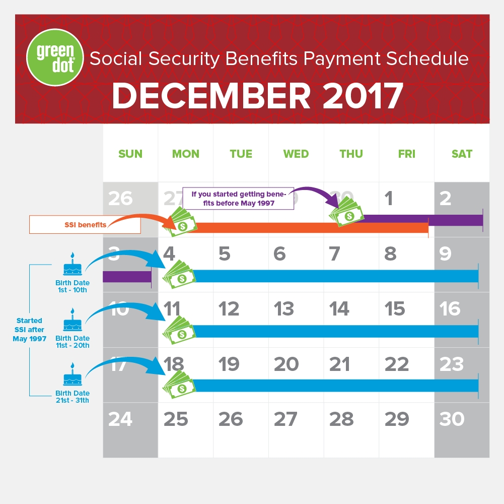 The Ssi Social Security Benefits Payment Schedule For December 2017 89uj