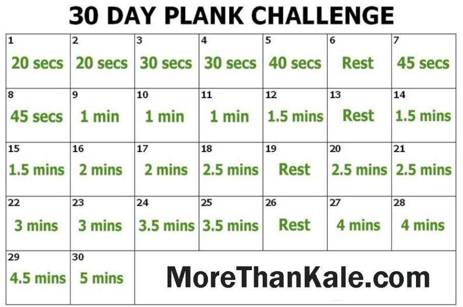 30 Day Challenge Printable Calendar Innovative 30 Day Plank