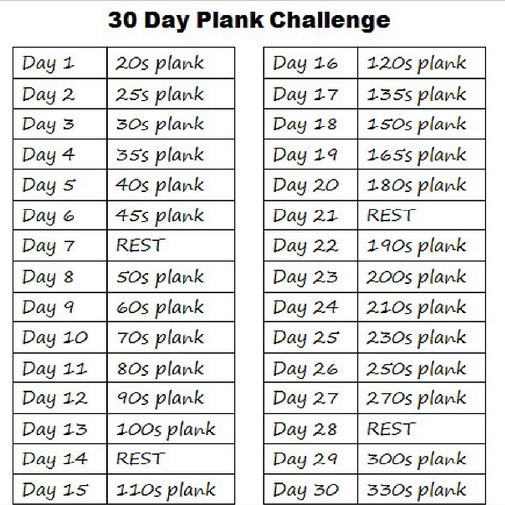 October Plank Challenge Are You In Foundation Fitness