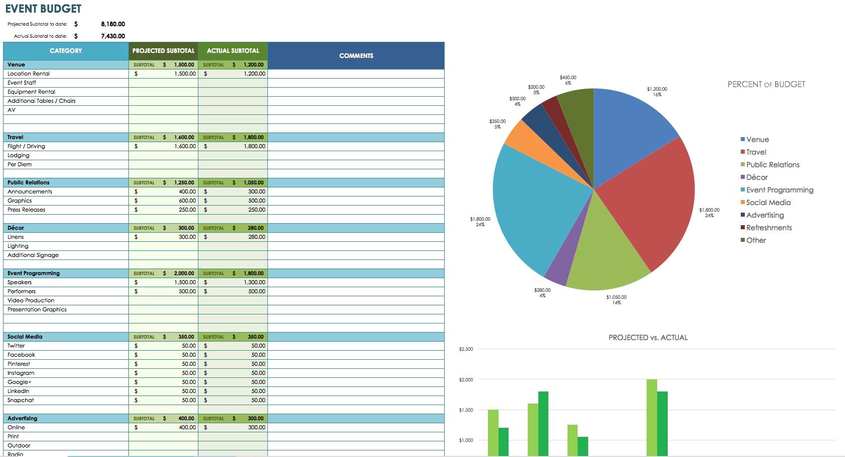 12 Free Marketing Budget Templates