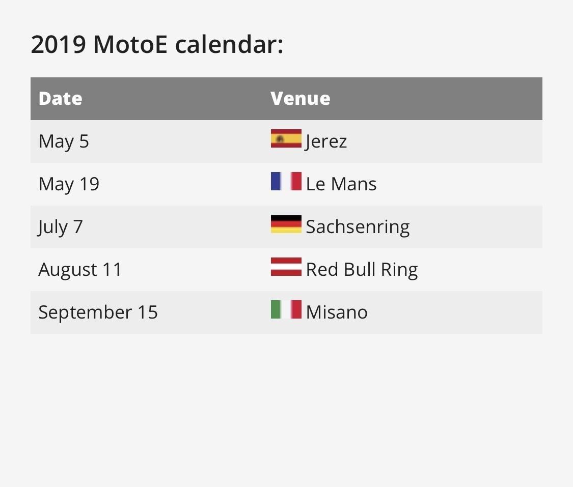 2019 Motoe Calendar : Motogp Moto E Calendar 2019