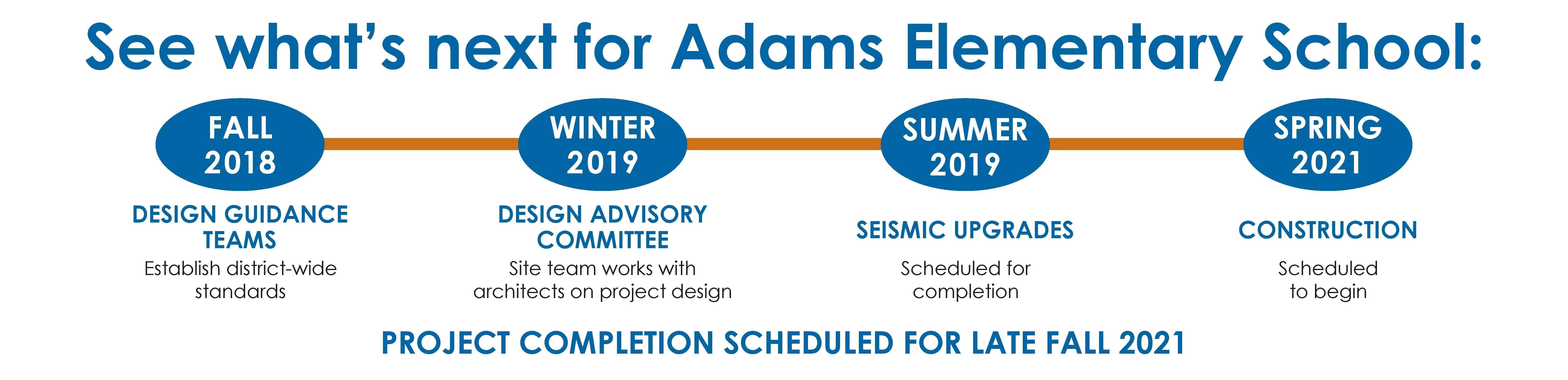 Adams Elementary – Corvallis School District 509J Calendar 2019