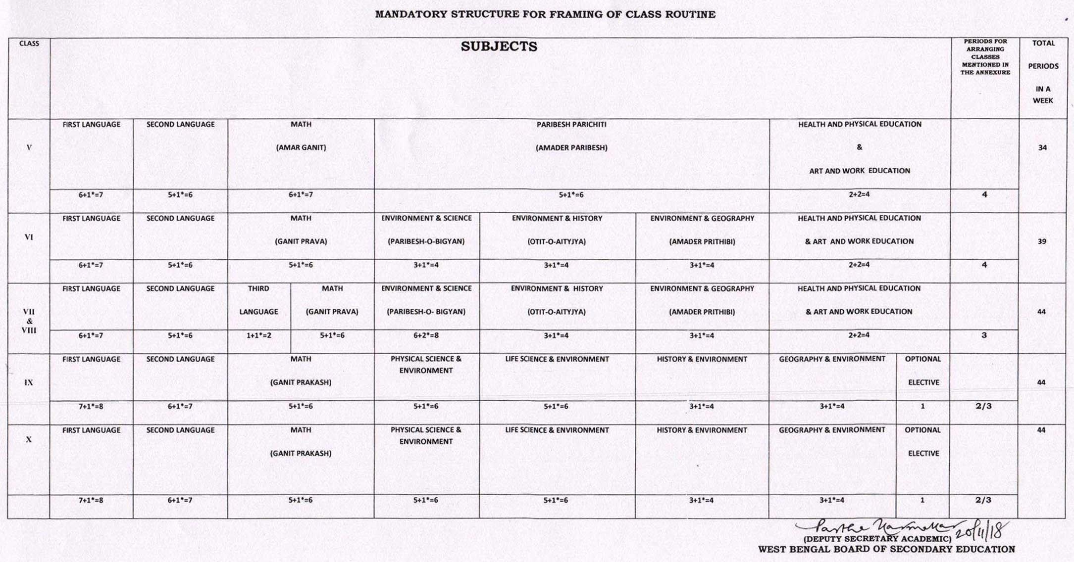 Annual Academic Calendar 2019 And Holiday List Of Schools   Wbxpress W B Govt Calendar 2019
