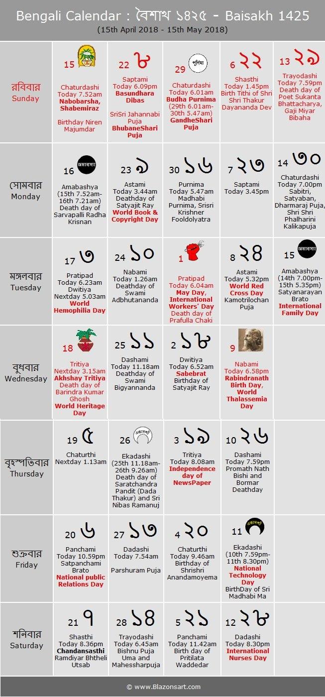 Bengali Calendar 1425 (Eng: 2018 2019) – Calendar 2019 Kolkata