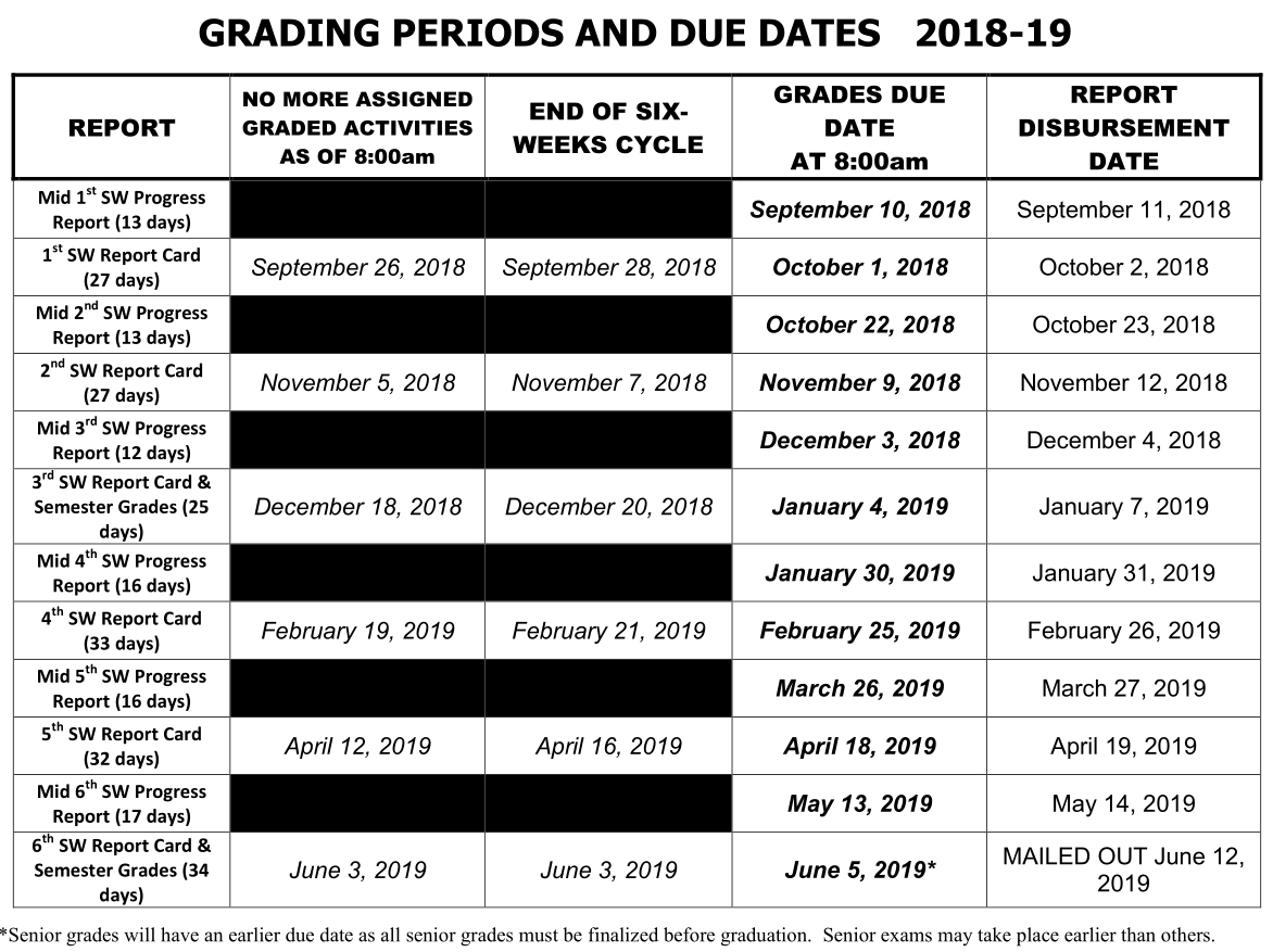 Calendar & Schedules | Uc Berkeley Academic Calendar 2019 20