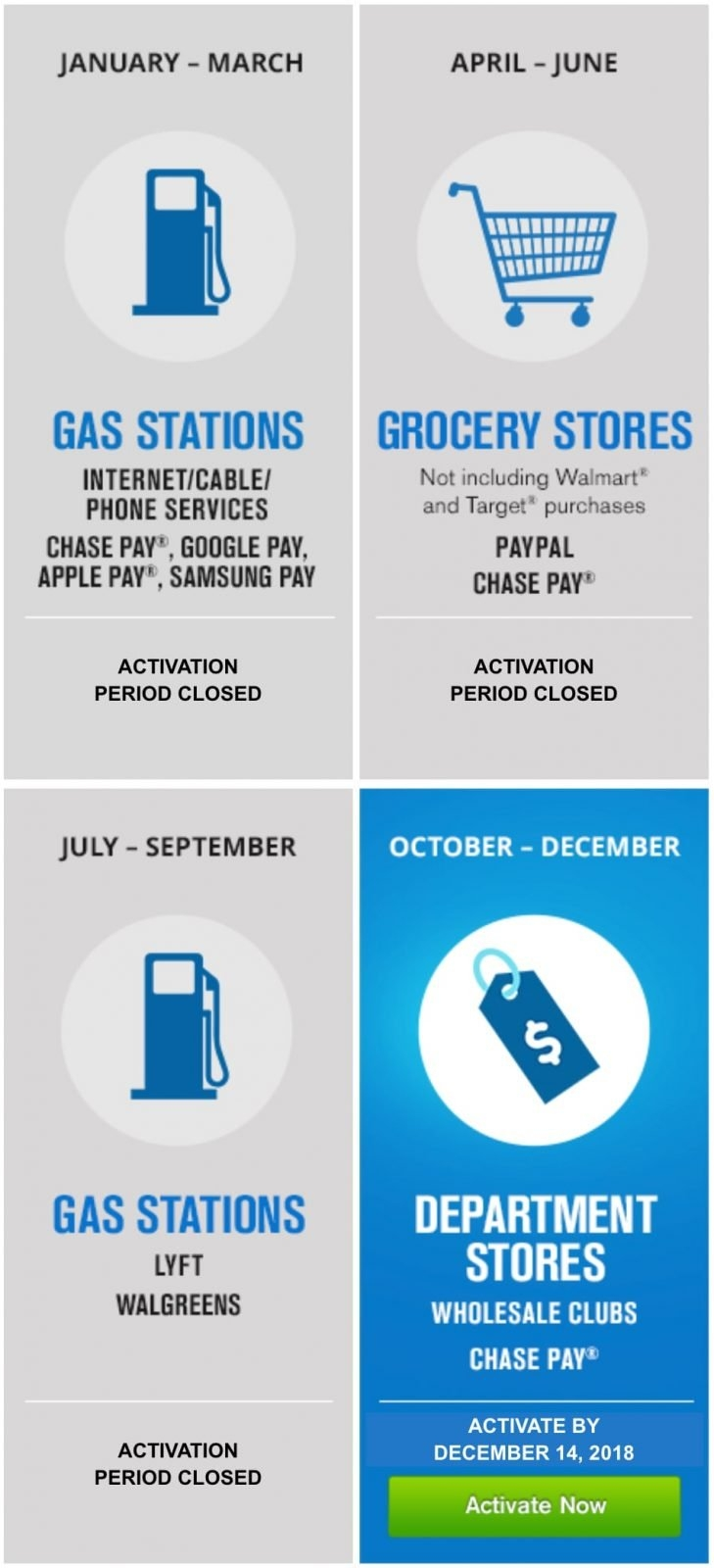 Chase Freedom Calendar 2019: How To 5X Your Ultimate Rewards Chase Freedom 5 Calendar 2019