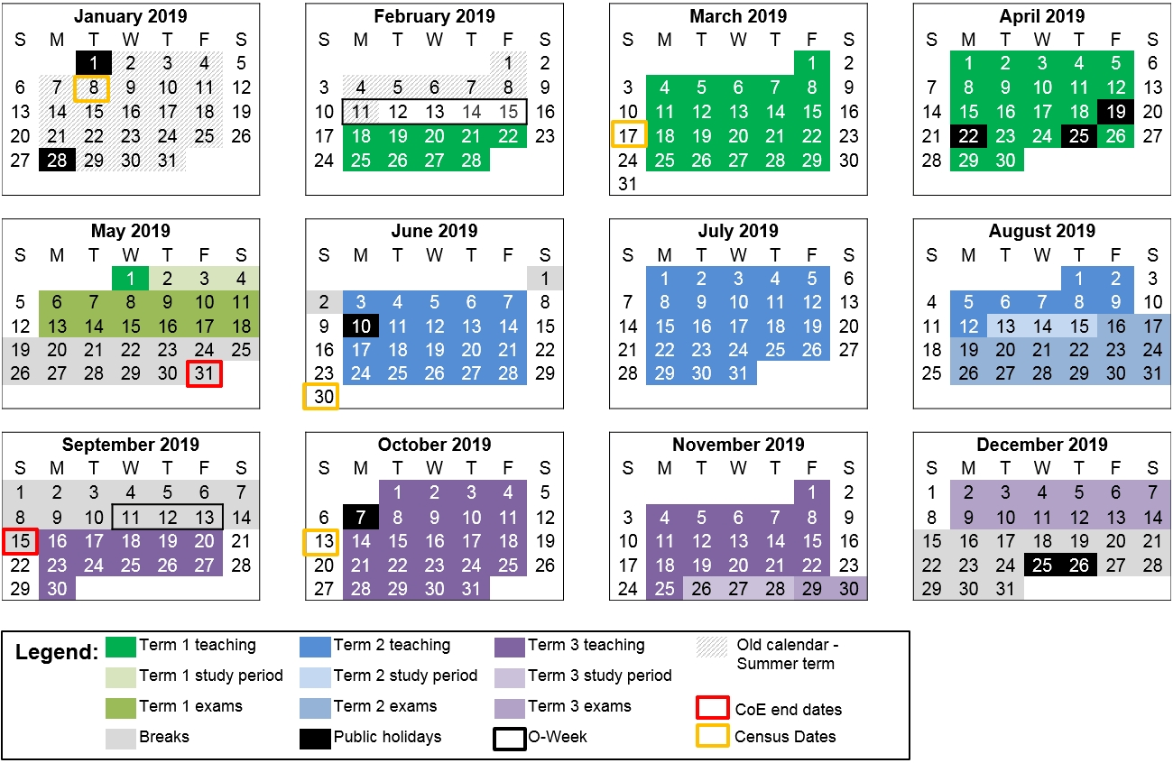 Higher Degree Research Calendar | Unsw Current Students Calendar Of 2019