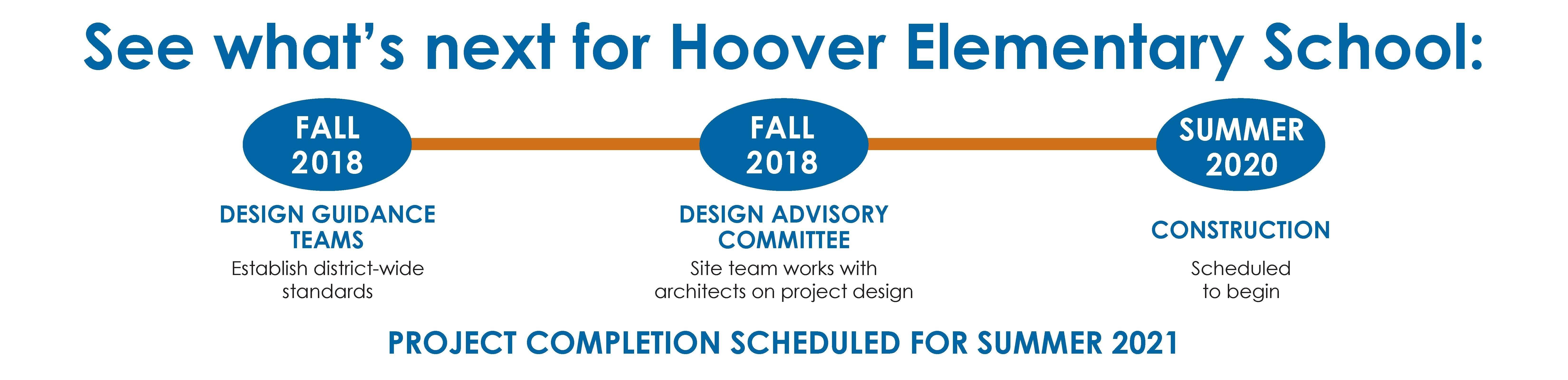 Hoover Elementary – Corvallis School District 509J Calendar 2019