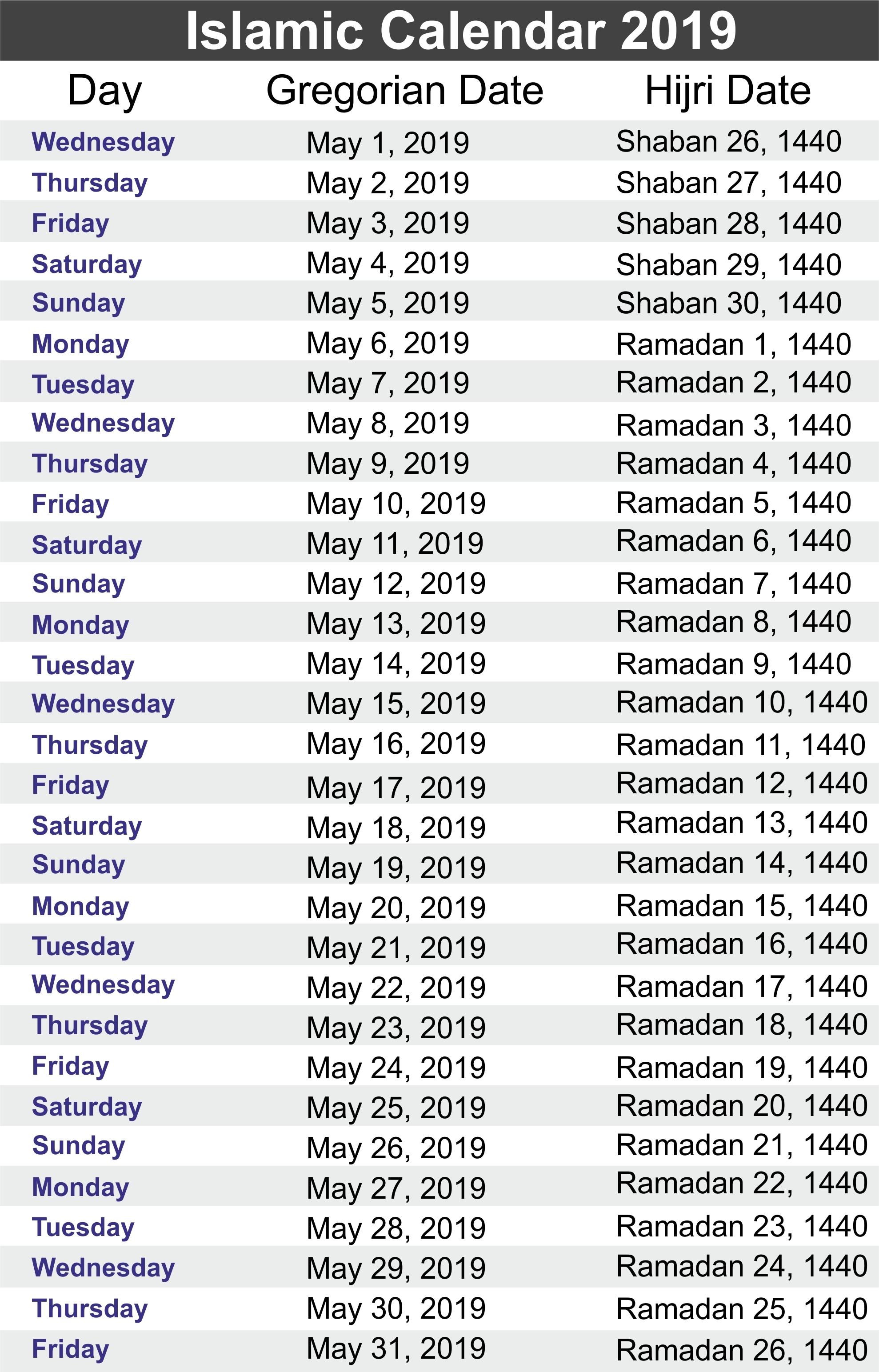 Iftar Time Ramadan 2019 Delhi – Template Calendar Design Calendar 2019 Ramadan