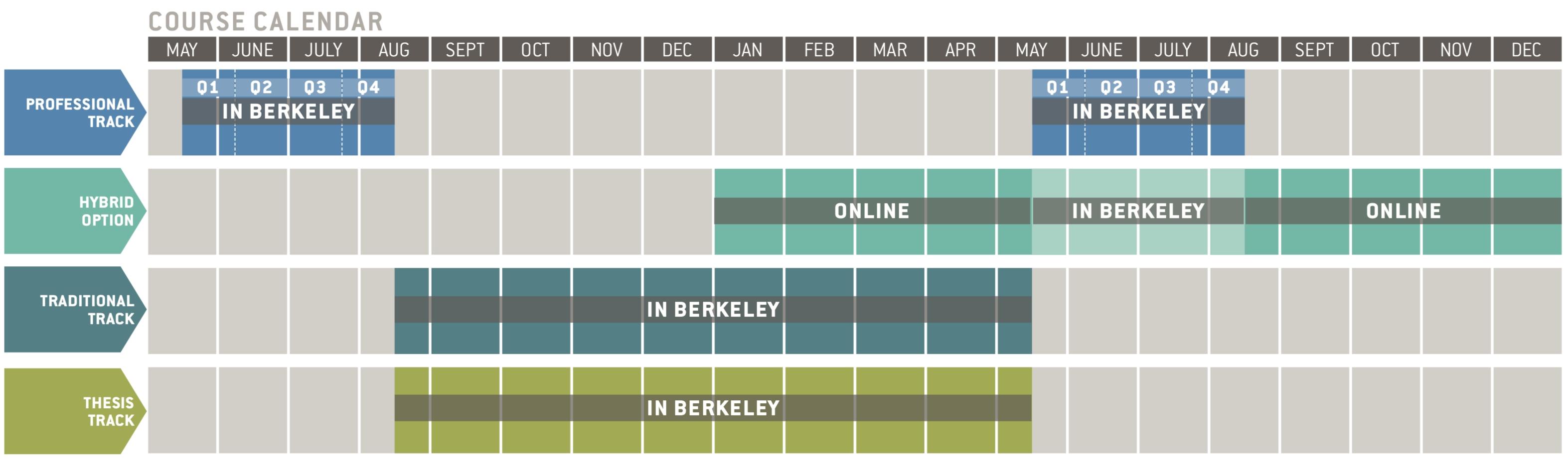Landing Ll.m. Hybrid Option | Berkeley Law Uc Berkeley Academic Calendar 2019 20