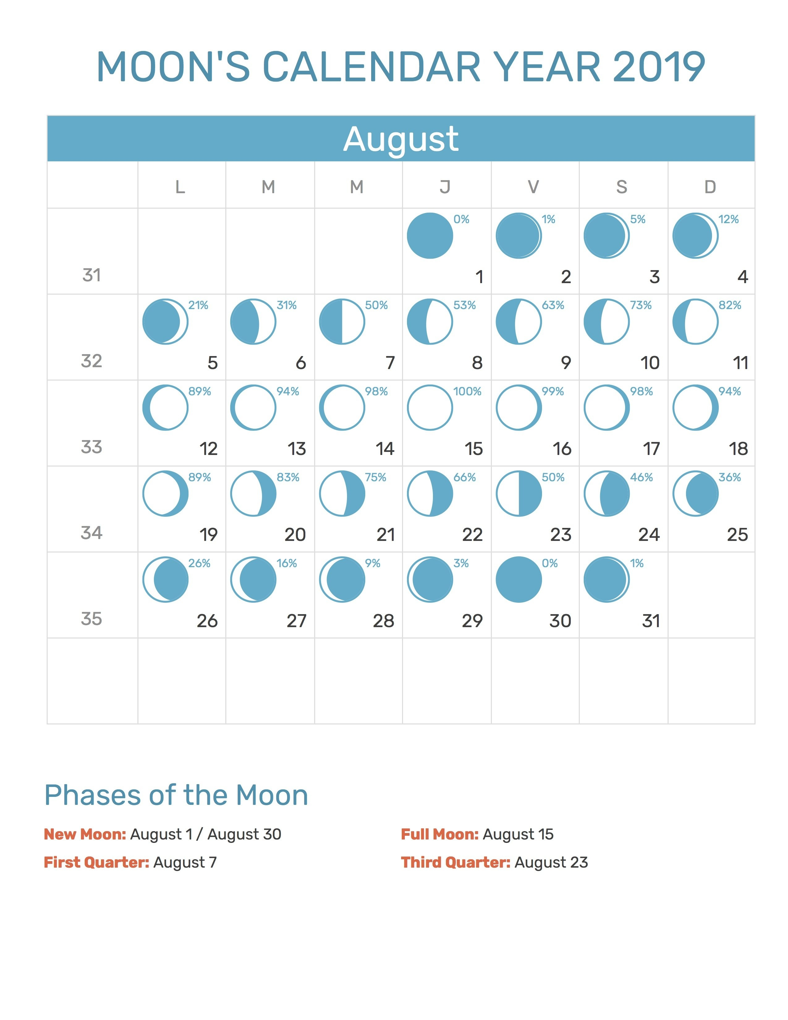 Moon's Calendar August 2019 Calendar 2019 Moon