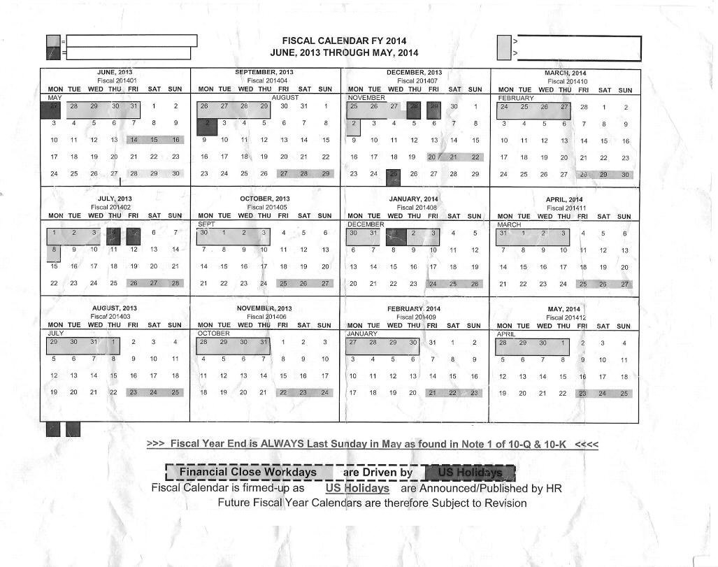 Sql Server Calendar Table: Fiscal Years 2019 Calendar 4 5 4