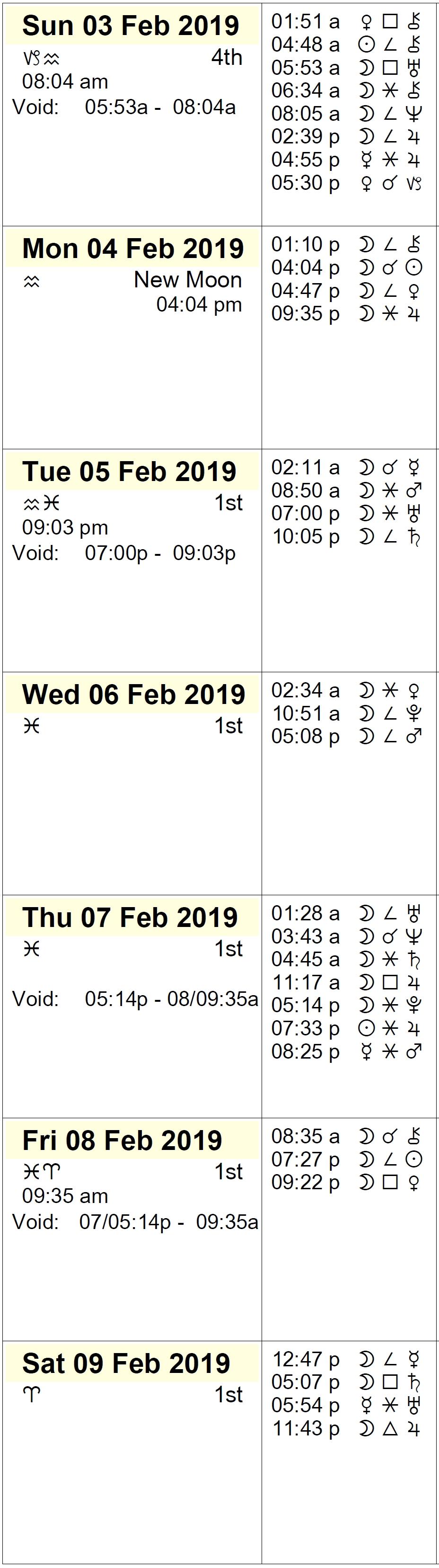 This Week In Astrology: February 3 To 9, 2019 Calendar Feb 9 2019