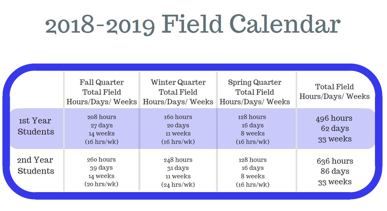Ucla Luskin   Field Education   Ucla Luskin Calendar 2019 Ucla