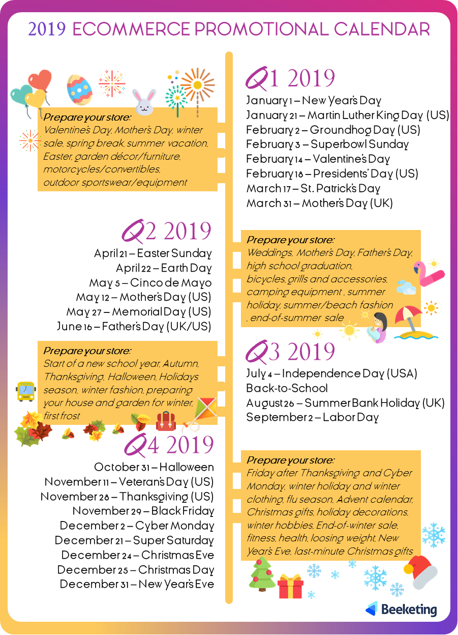 2019 Ecommerce Promotional Calendar – Beeketing Blog Calendar 2019 Sale
