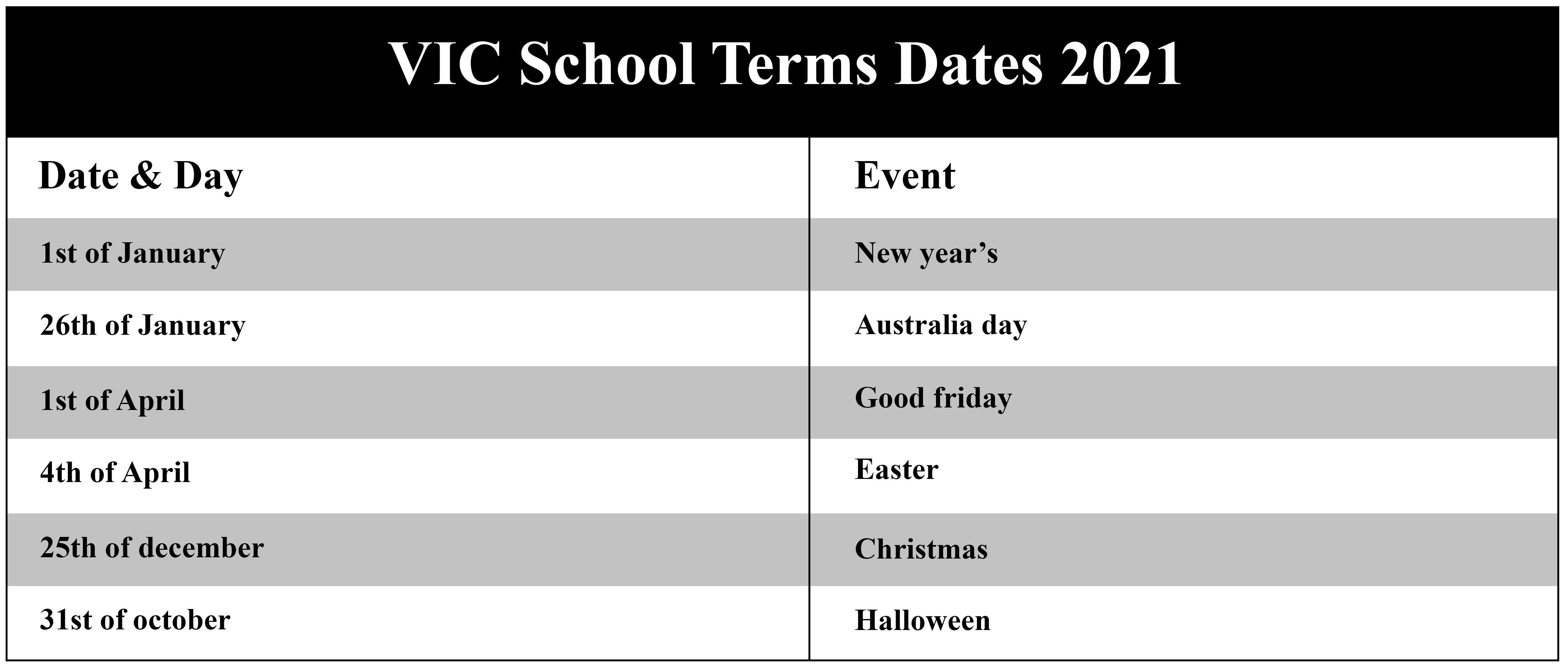 2021 Vic School Holidays Calendar With Terms Date | Vic School Holidays Calendar 2019 Vic School Holidays