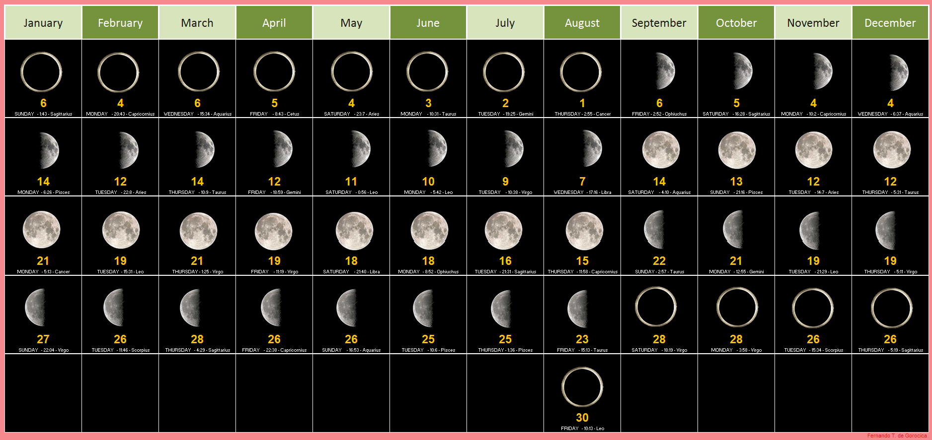 File:2019 Lunar Calendar – Wikimedia Commons Calendar 2019 Lunar