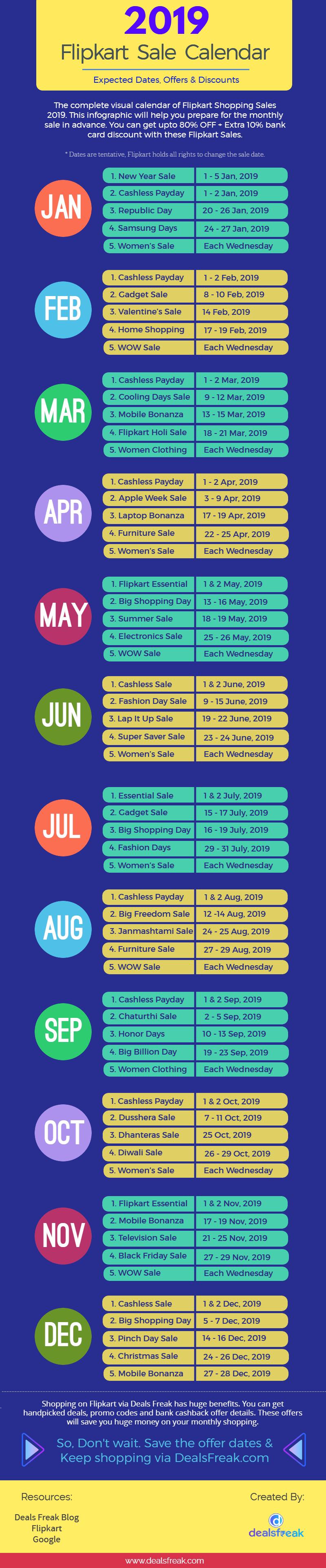 Flipkart Upcoming Sale & Offers Of 2019 (A Visual Calendar) Calendar 2019 Sale