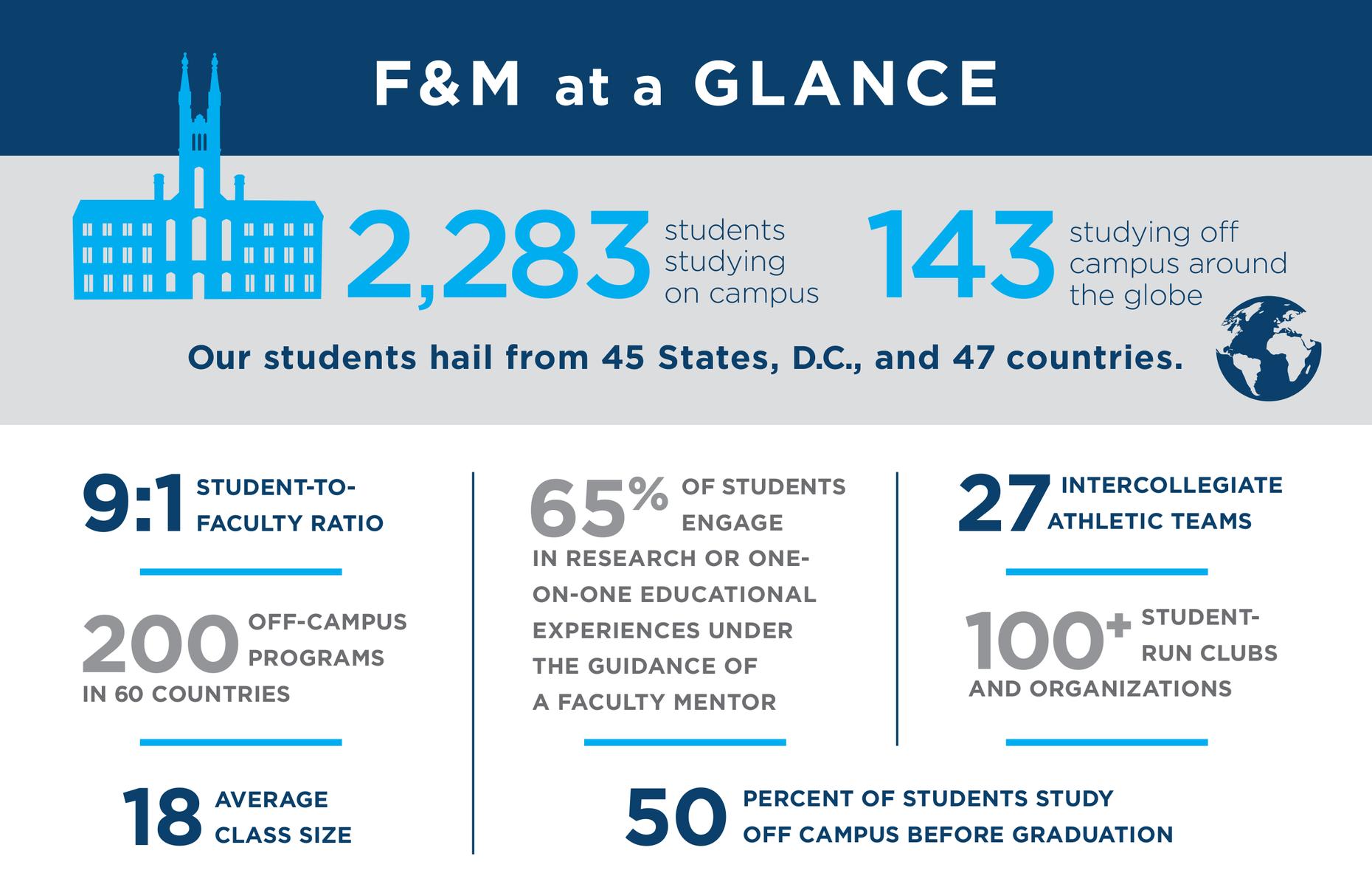 Franklin & Marshall – F&m Fast Facts F&m Academic Calendar 2019